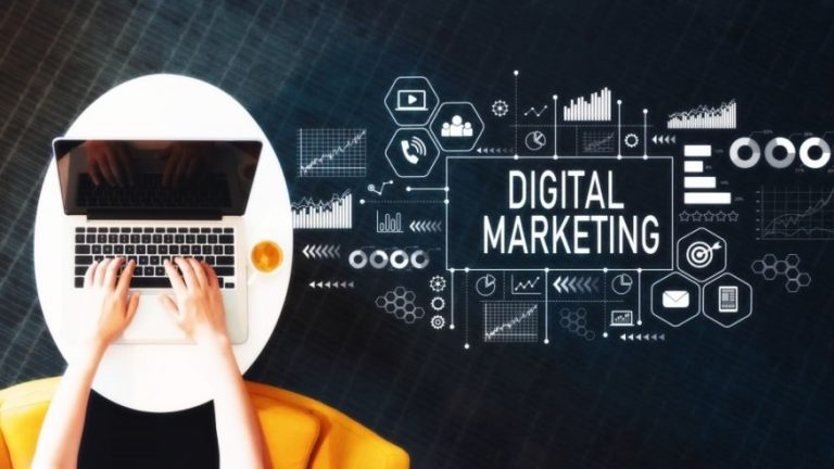Best Forms Of Digital Marketing For Your Business?